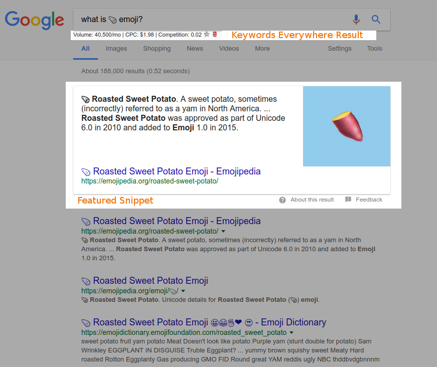 Featured Snippet of Roasted Sweet Potato Emoji - annotated to highlight snippet and Keywords Everywhere tool